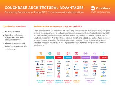 Whitepaper] Couchbase vs  MongoDB™ for Query
