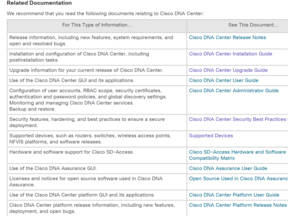Release Notes] Cisco Digital Network Architecture Center, Release 1 2 10
