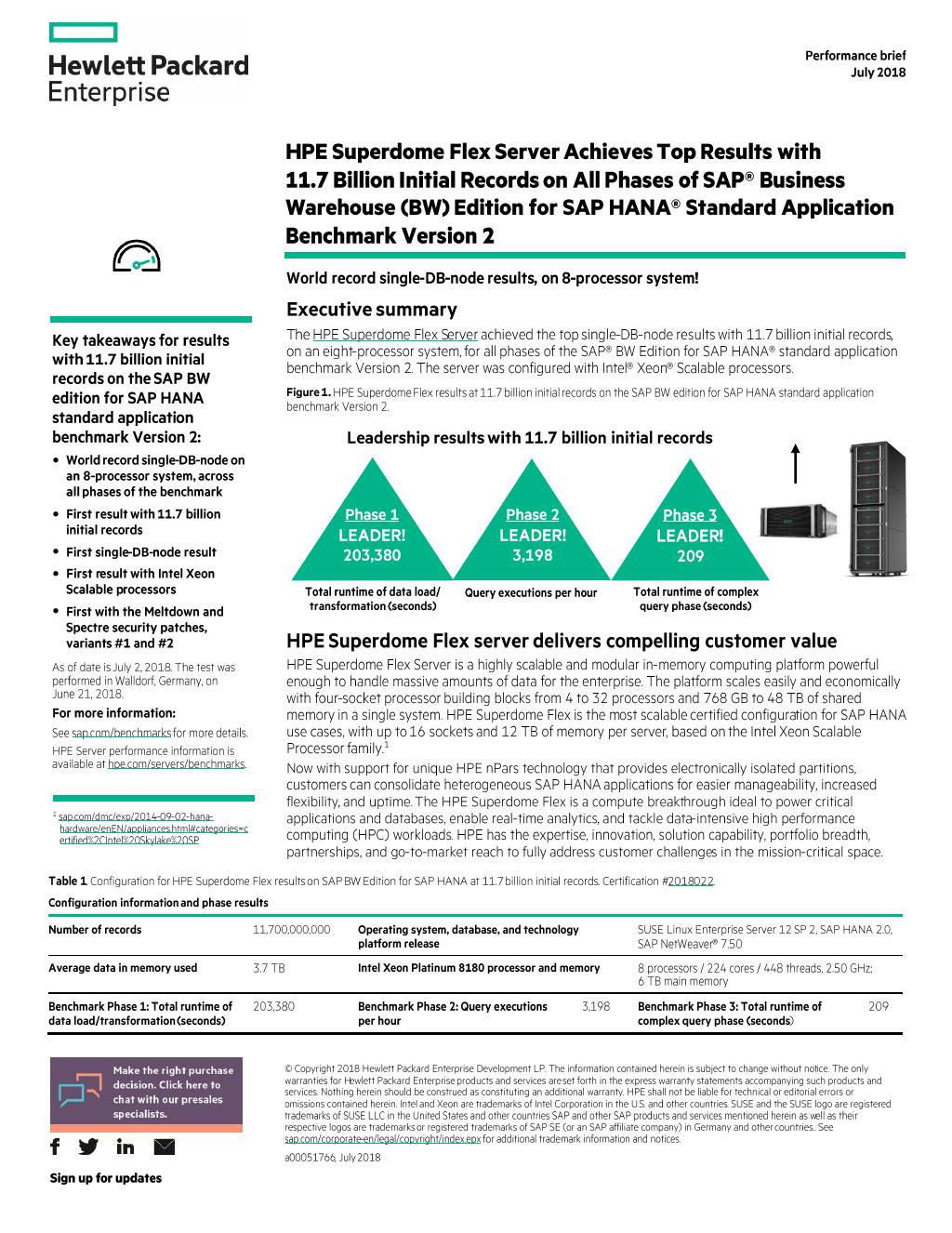HPE ProLiant DL560 Gen10 takes top spots on SAP BW for HANA