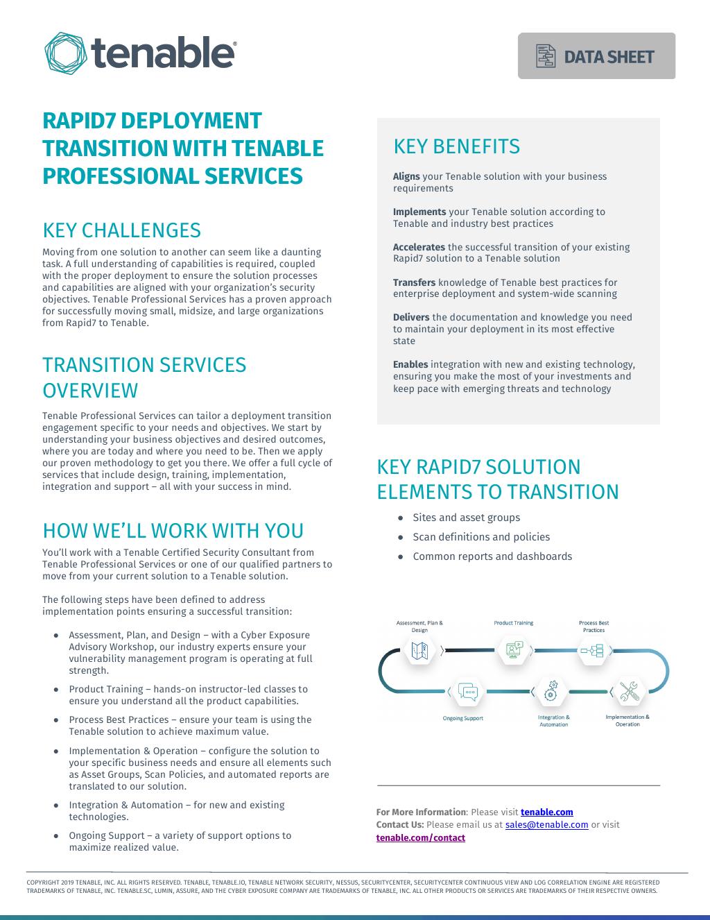Solution Brief] Unified IT/OT Risk Management