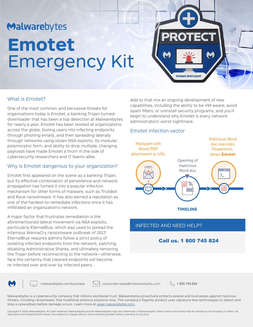 Emergency Kit - Emotet