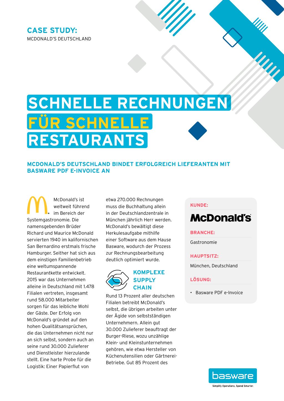 Großzügig Küchenutensilien Liste Ideen - Ideen Für Die Küche ...